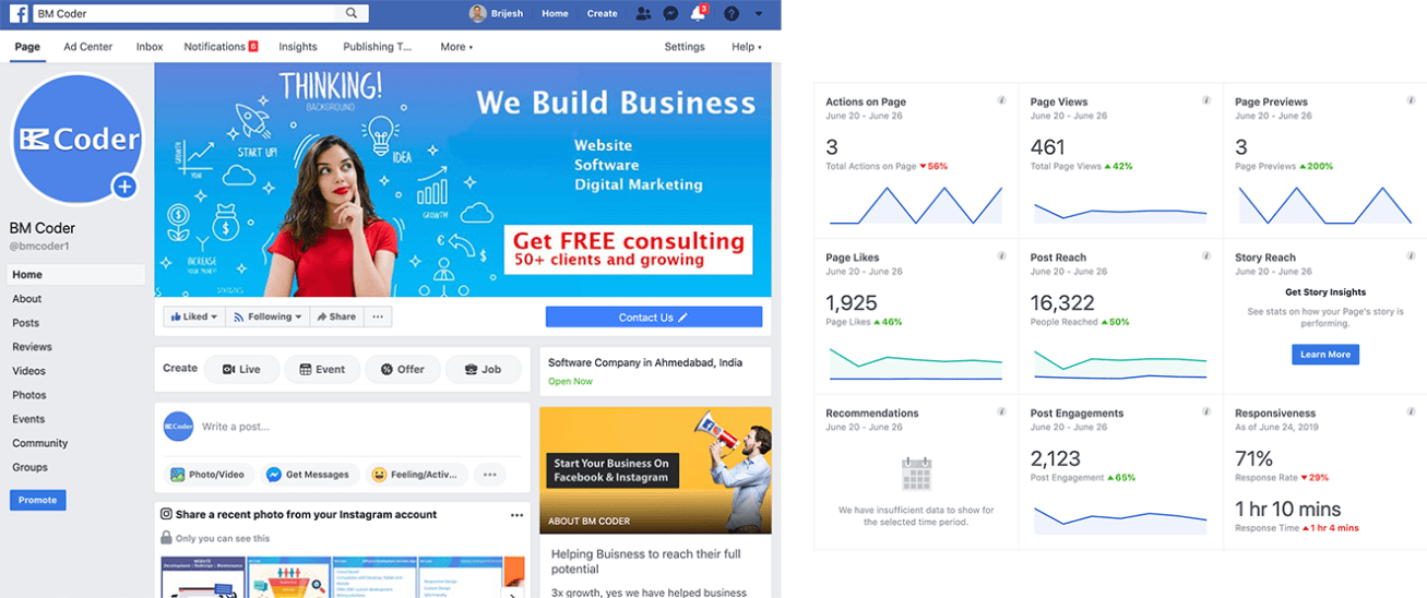Facebook marketing report of bmcoder